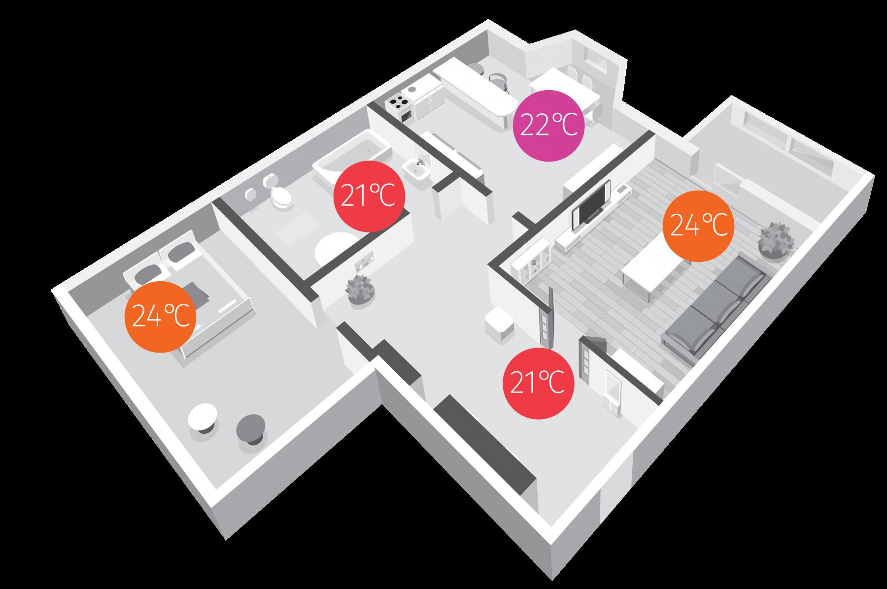 Temperature control in each room